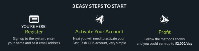 What Is Fast Cash Club and Is It A Legit Way of Making Money Online?