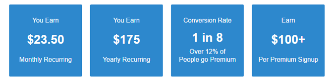 My Wealthy Affiliate Honest Review - Can You Make Money With This Platform In 2021?