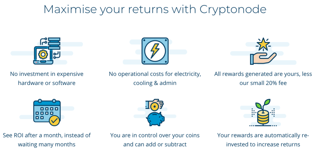 CryptoNode Review - Is This A Scam or Legit?