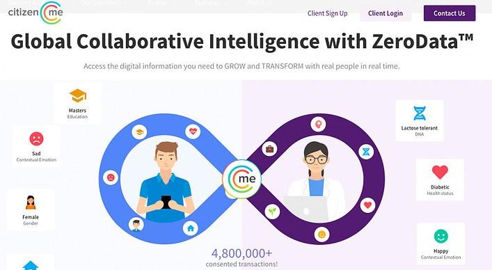 CitizenMe Surveys – Is This Survey Platform Worth Your Time?